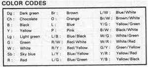 Ford Wiring Diagram Colour Codes
