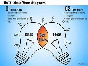 1114 Bulb Ideas Venn Diagram Powerpoint Presentation