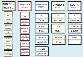 math word wall  words   bayside math