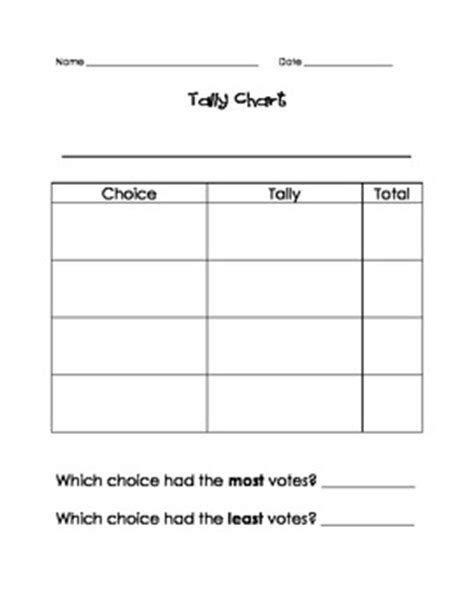 Tally Sheets Election Tally Sheet Template 2 Table Tally Tally Chart Template By Farley Teachers Pay