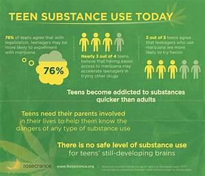 Teen substance abuse facility rehab locator