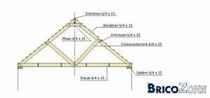 Calcul Surface Toiture 2 Pans : calcul de sections des pannes de toiture ~ Premium-room.com Idées de Décoration