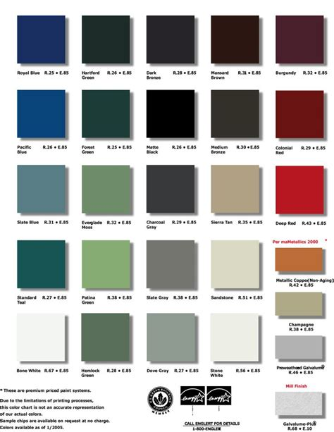 140 best paint colors for the house and cabin exterior