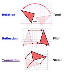 Constructing an inscribed equilateral triangle. News