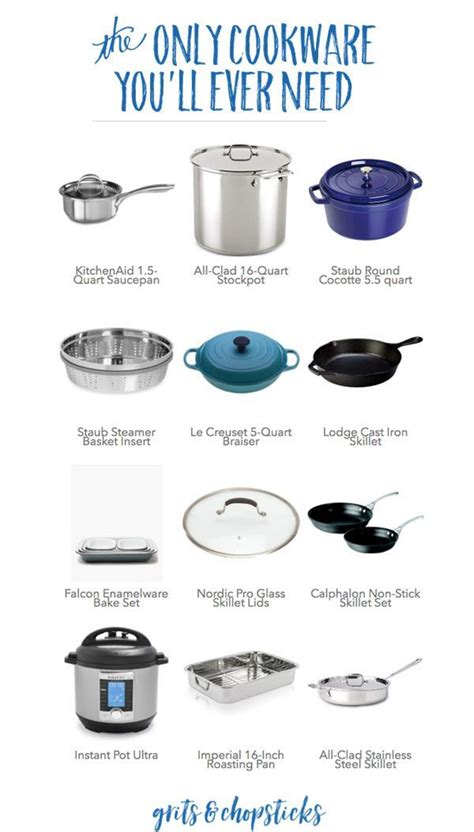cookware need