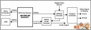 Max9471 Set-top Box System Circuit