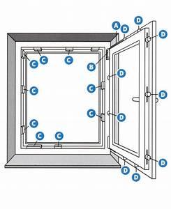 Schüco Balkontür Einstellen : fenster sicherheit und einbruchschutz ~ Watch28wear.com Haus und Dekorationen