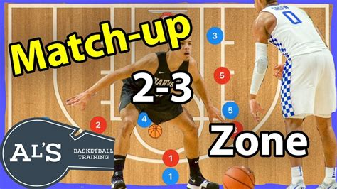 match defense zone basketball