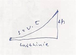 Mittlere Codewortlänge Berechnen : steigung bergbahn mittlere steigung des bahntrassees berechnen mathelounge ~ Themetempest.com Abrechnung