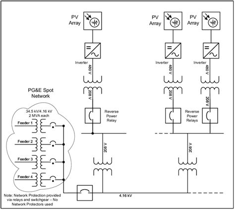 Pv Diagram Unit by Simplified Electrical One Line Diagram For The Moscone
