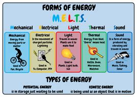 forms of energy pdf forms of energy and types of energy a3 melts poster by