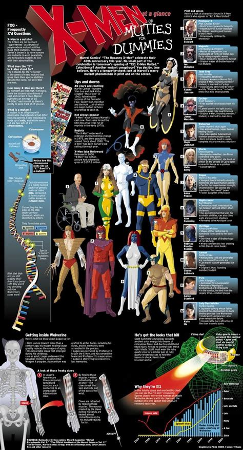 marvel comics comic characters heroes comicwhisperer sizes xmen open