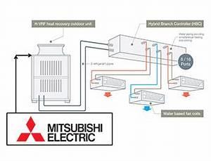 Mitsubishi Electric Klima : mitsubishi electric vrf klima en yi fiyat garantisi ke if sat servis ~ Frokenaadalensverden.com Haus und Dekorationen