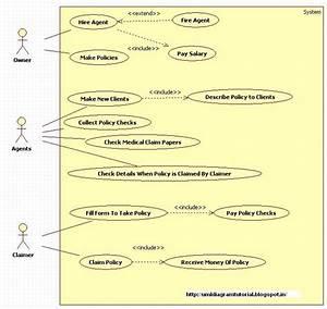 Unified Modeling Language  October 2012
