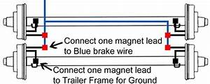 Utility Trailer Brake Wiring Diagram