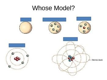 Pin Atomic Structure Overview on Pinterest
