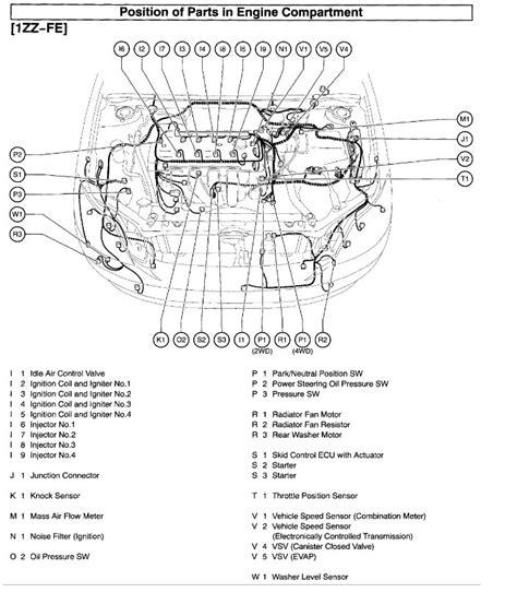 2004 Pontiac Vibe Wiring Diagram by 2004 Pontiac Vibe Transmission Diagram Html