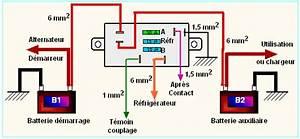 Coupleur Separateur Batterie Camping Car : les coupleurs s parateurs et r partiteurs 2 ~ Medecine-chirurgie-esthetiques.com Avis de Voitures