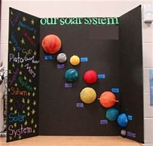 1000+ ideas about Solar System Model on Pinterest | Solar ...