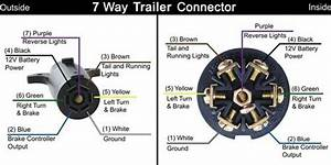 No Trailer Connection On Tekonsha P3 Brake Controller 90195 On A 2000 Toyota Tundra