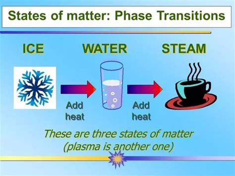 how can water exist in three different forms at once quora