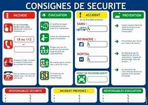 Abc Le Concept Sécurité : abc s curit consignes de s curit ~ Premium-room.com Idées de Décoration