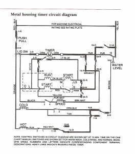 Ge Profile Dryer Wiring Diagram Dpsq495et Contactor Coil Wiring Diagram Contuor Yenpancane Jeanjaures37 Fr
