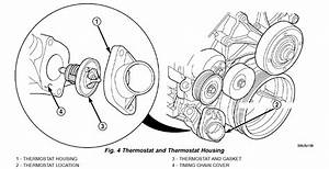 Where Is The Thermostat Located In 2002 Jeep Liberty V6