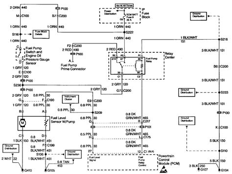 2000 S10 2 2 Fuel Wiring Diagram by I A 96 S10 2 2 Motor Turns But Fuel Does