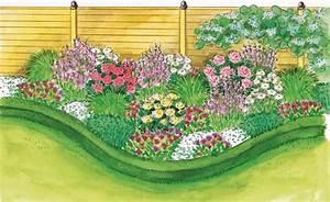 Blumenbeete Zum Nachpflanzen : blumenbeete zum nachpflanzen blumenbeete zum nachpflanzen drei pflanzideen f r beete mit ecken ~ Yasmunasinghe.com Haus und Dekorationen