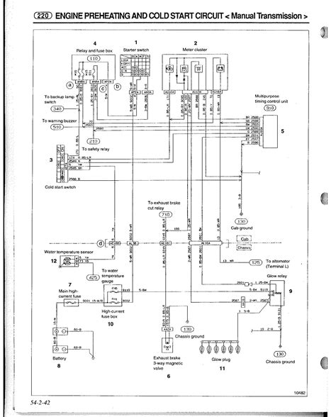 wiring diagram mitsubishi l300 pdf fresh wiring diagram mitsubishi l300 pdf irelandnews co