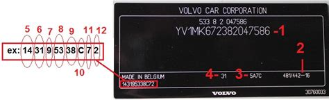 volvo s60 s80 v70 xc70 xc90 v60 vin plate location and codes