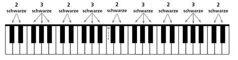 Klaviatur tasten klaviertastatur zum ausdrucken, hd png download is a contributed png images in our community. Klaviertastatur Zum Ausdrucken - Klaviertastatur Zum ...