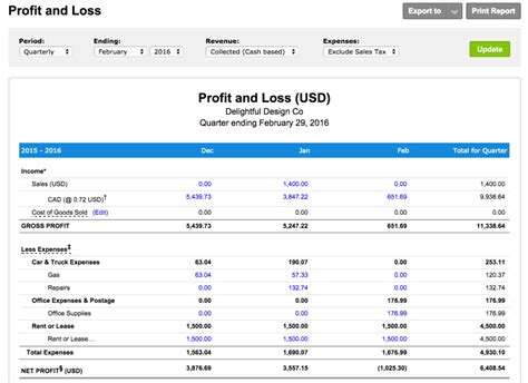 profit and loss template for self employed how to do a profit and loss statement when you re self employed free template