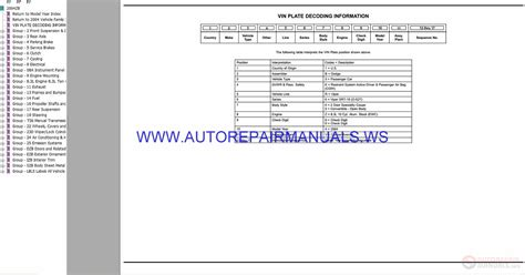 online car repair manuals free 2003 dodge viper electronic toll collection chrysler dodge viper zb parts catalog part 2 2003 2008 auto repair manual forum heavy