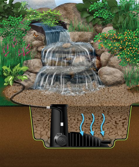 how to make a garden water feature why pondless water systems make great residential fountains