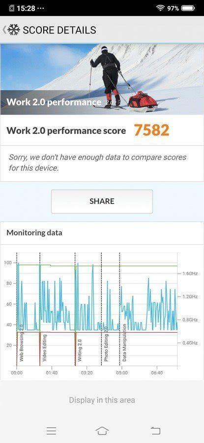 review vivo  pro performa kencang snapdragon