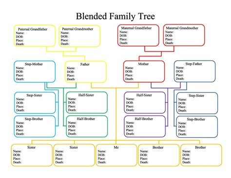 family tree templates word excel