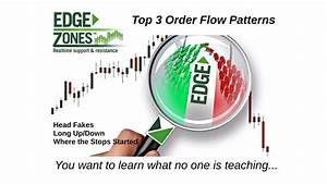 Top 3 Order Flow Chart Patterns You U2019ve Never Heard Of