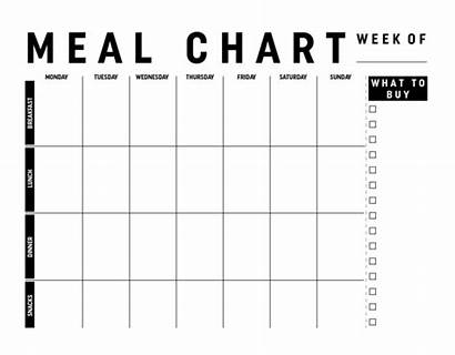 Meal Weekly Chart Plans Plan Printable Planning