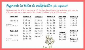 Table De 8 : tables de multiplication simplifi es ~ Dallasstarsshop.com Idées de Décoration