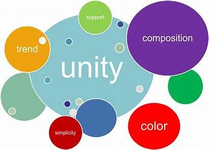 Principles Graphic Basic Unity Principle Visual Elements