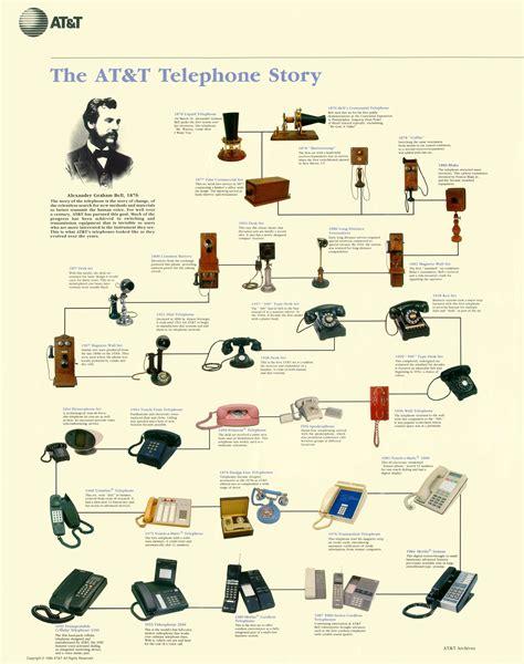 1993 The Att Telephone Story Poster