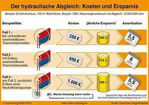 Was Kostet Eine Neue Heizung : hydraulischer abgleich kosten ersparnisse ~ Lizthompson.info Haus und Dekorationen