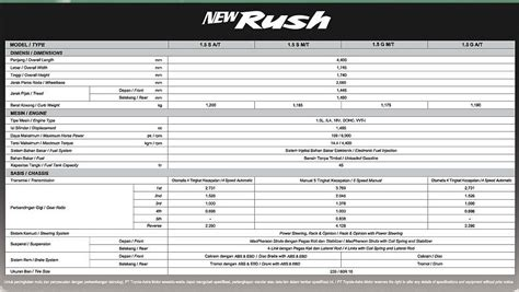 New Toyota Rush Specifications