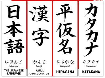 les bases du japonais guide du japonais