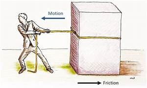 Make Me Think  Friction As A Function In User Experience