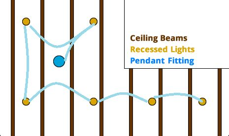 Wiring Recessed Lights by Wiring Fitting Recessed Lighting Without Damaging