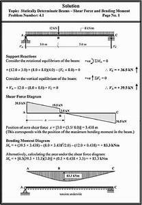 Bending Moment - Structural Analysis