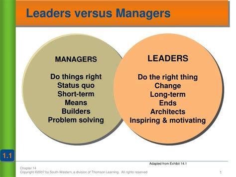 leaders  managers powerpoint